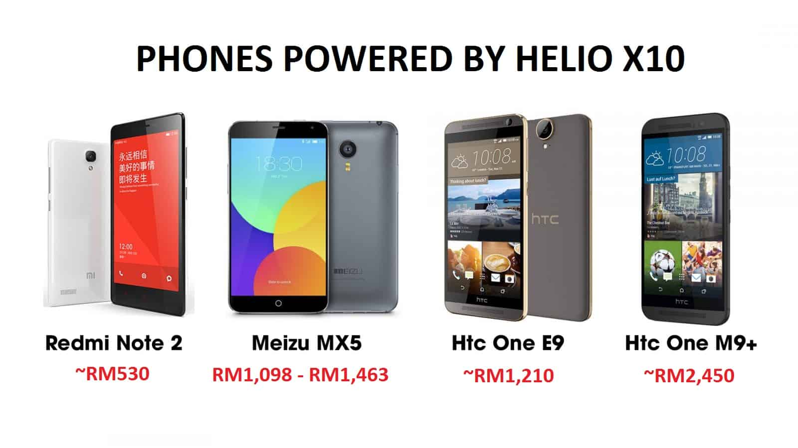 4 Reasons Why You Should Buy Xiaomi Redmi Note 2 Price Pony Malaysia Ram Gb Internal 16 Besides It Sports 2gb 16gb Rom A 3060mah Battery And 55 Full Hd Ips Screen In Addition There Is Combo Of 13mp Rear 5mp Front Camera