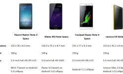 Chinese Note War: Xiaomi Redmi Note 2 vs Meizu M2 Note vs Coolpad Dazen Note 3 vs Lenovo K3 Note