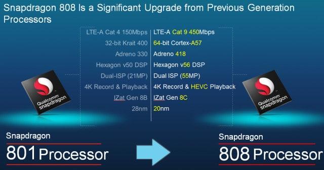 Snapdragon808-1-640x336