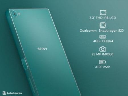 Sony-Xperia-Z5-Plus-design