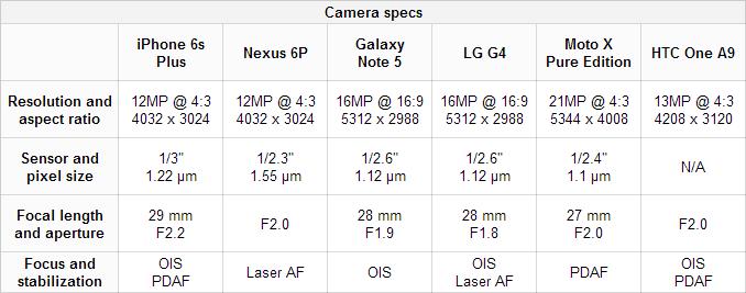 camera-specs-2